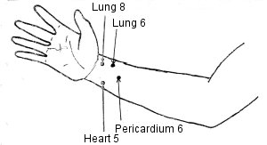 acupuncture points of the wrist.